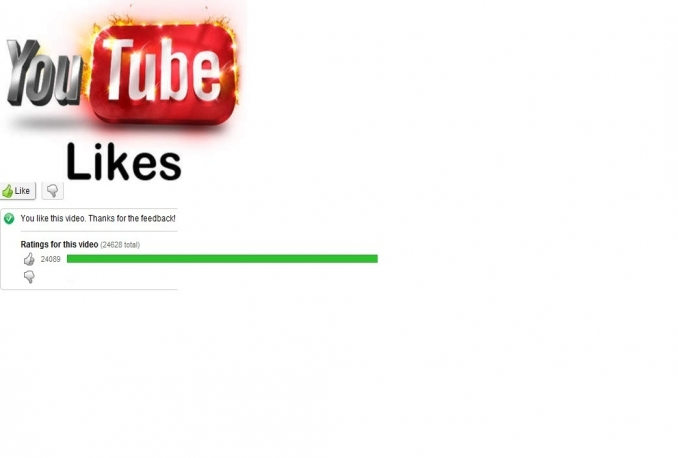 give you 300+ YouTube Likes