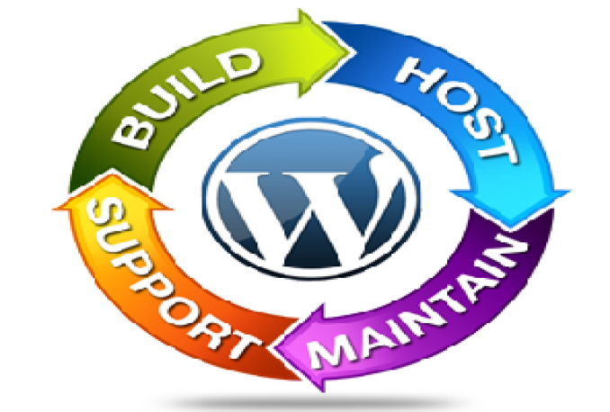 PROFESSIONALLY MIGRATE, COPY OR MOVE ANY WORDPRESS SITE Large or small