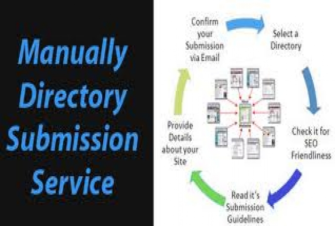 submit Your web site 1500 web Directories