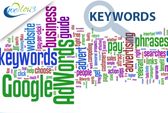 write ad copy, do ad words and search keywords