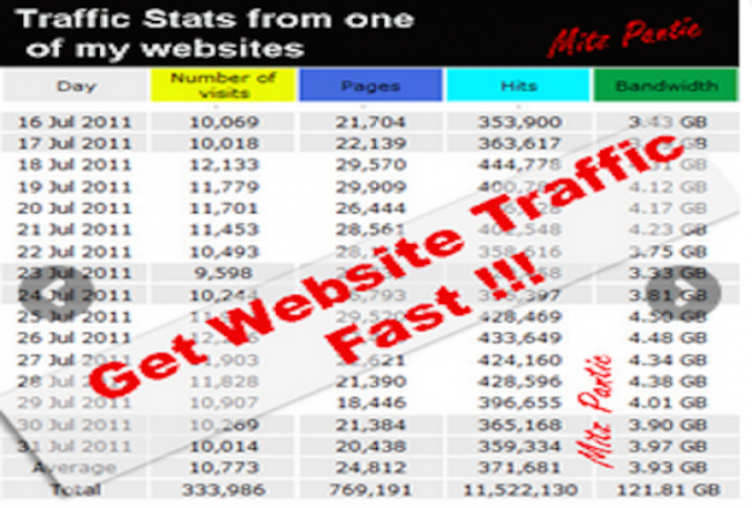 promote your website to my active 6 million Facebook groups