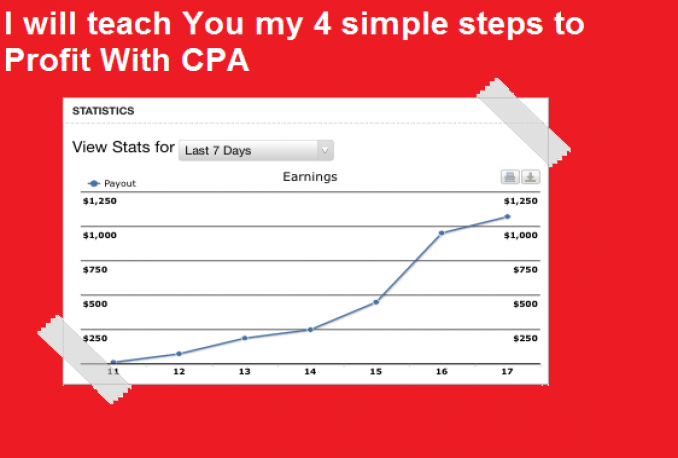 teach You My Simple 4 Step CPA 250 Dollars Daily Profits