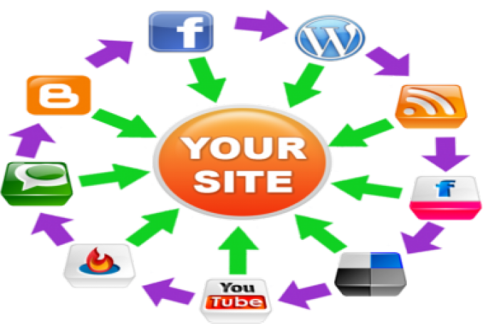 submit your website or blog to 1,800+ backlinks,70,000 Visitors  and directories for SEO + 1000ping+add Your site to a 500+Search Engines+with Proofs.