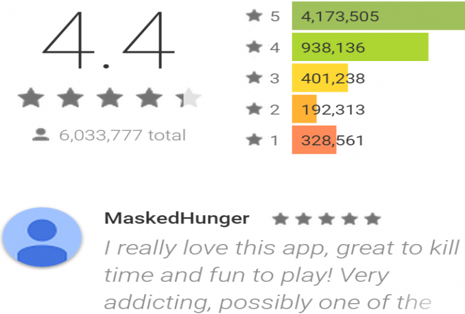 give you two android app reviews on the playstore