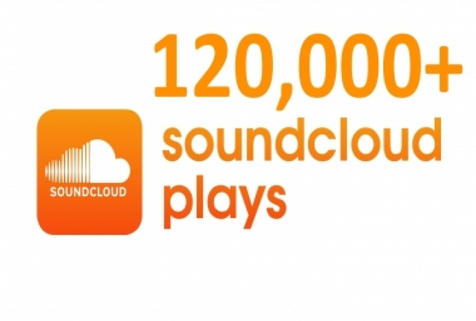 120,000+ WORLD SOUNDCLOUD PLAYS