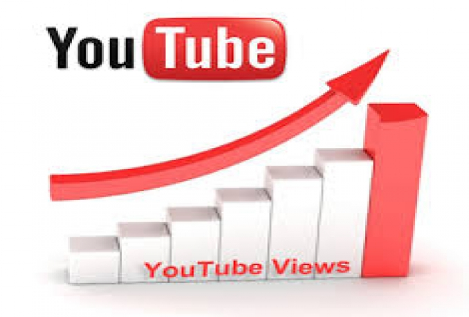 I will I will I will give you 000+ High Retention YouTube Views for $5