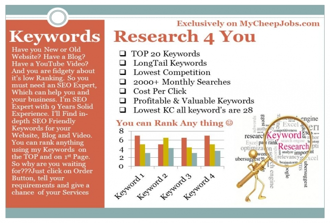 do SEO Keywords Research