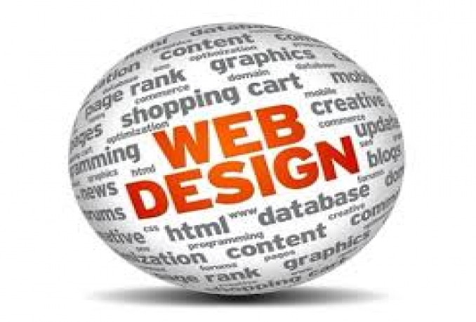design  your responsive website