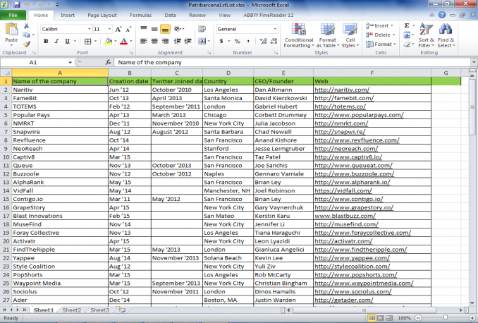 Do Any Kind Of Data Entry for