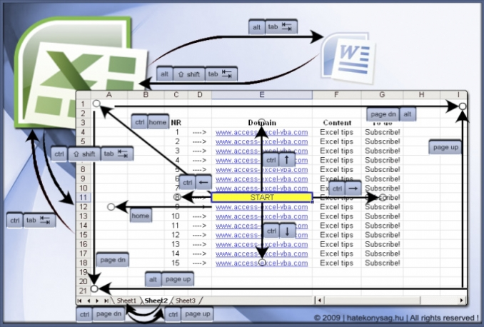 modify your excel solution