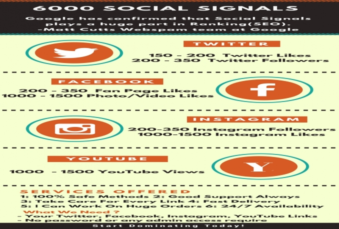 will provide 6000 Most Powerful Social Signals FB, Twitter, IG, YouTube