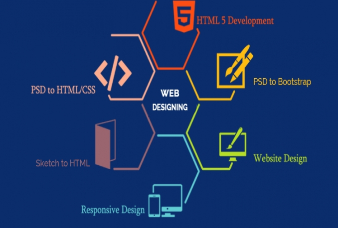 convert psd to responsive website