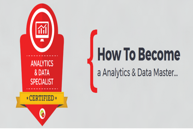 give you complete course of Digital Marketer - Analytics & Data Mastery