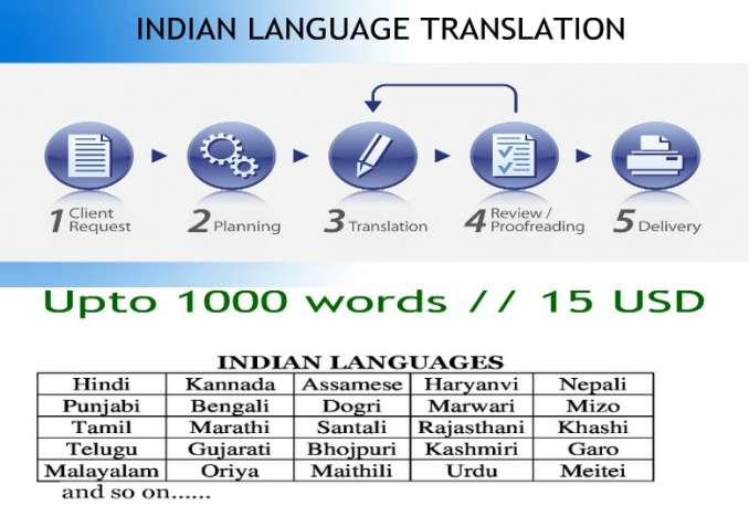 I Will Provide Indian Language Translation Service